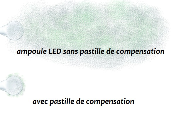 Compensation ampoule LED